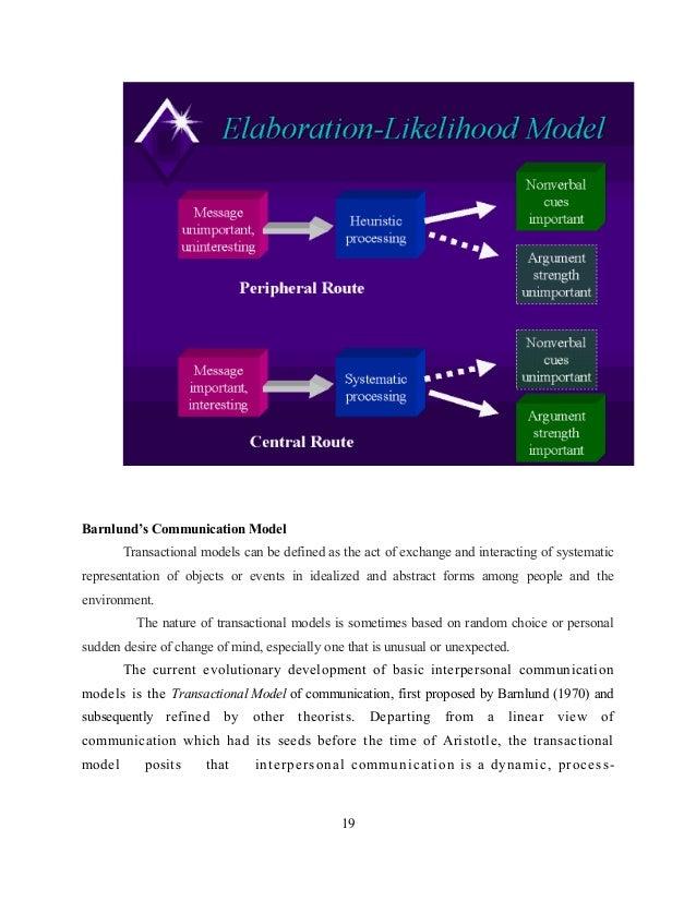 Jakobson communication theory essay
