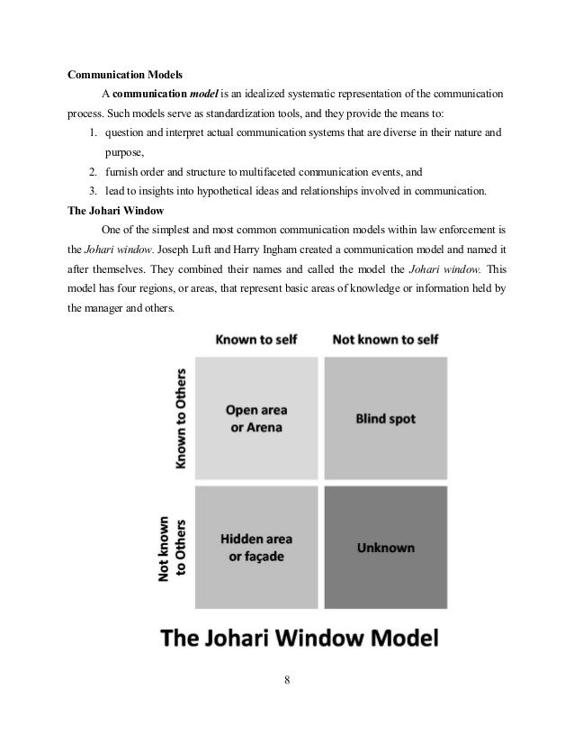 johari window and language communication english language essay In this lesson, explore the johari window model, and test your for teachers for schools for enterprise login sign up menu for teachers for schools for enterprise the johari window model of group dynamics it's important to be able to work as a group ap english language textbook.