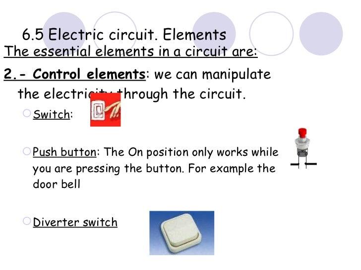 3º ESO: ELECTRICITY