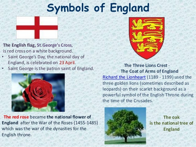 write about national symbol of the uk