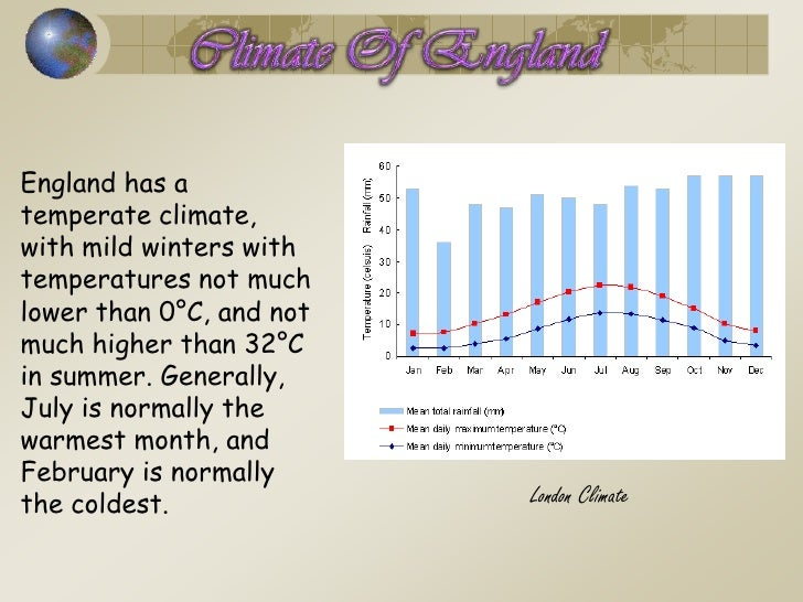 Climate Of England<br />England has a temperate climate, with mild winters with temperatures not much lower than 0°C, and ...