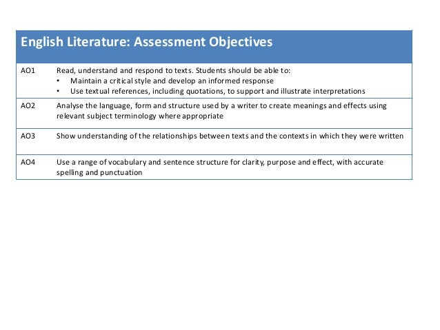 Aqa english literature b coursework assessment objectives