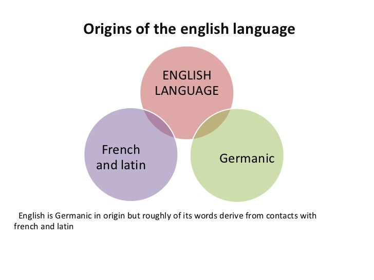 the origins of english language Ever wondered how english with approximately 750,000 words came to be the  wonderfully expressive and multifaceted language it is today.