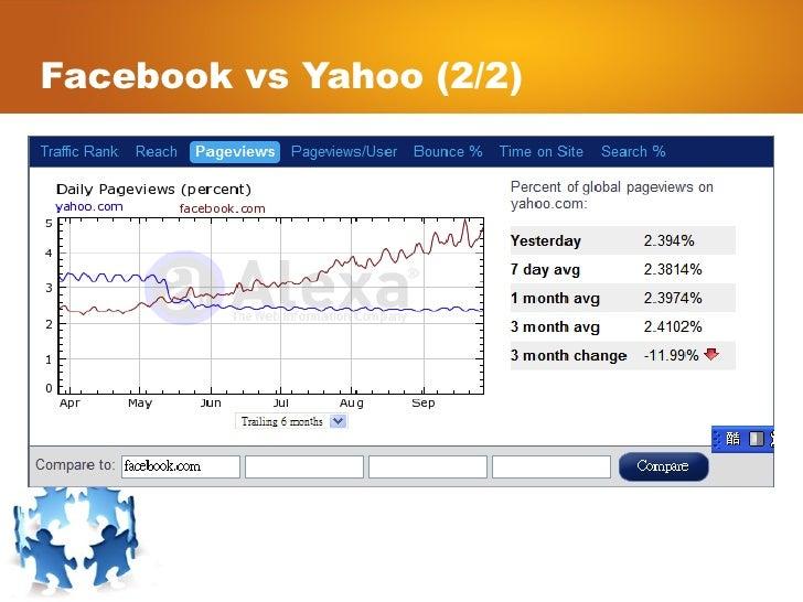 Social Media Slide 3