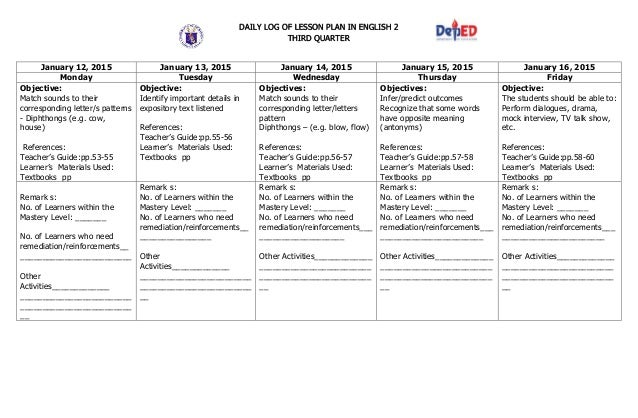 K To 12 Grade 2 Dll English (Q1 – Q4)