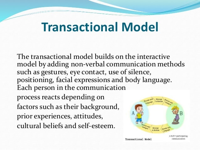 transactional model of communication Transactional model of communication is the exchange of messages between  sender and receiver where each take turns to send or receive.
