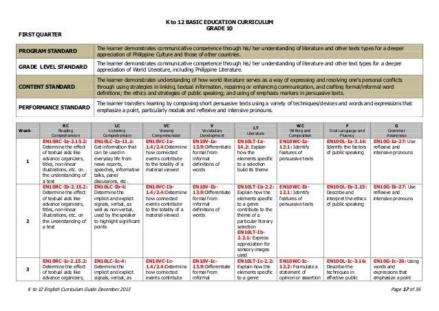 k-12 Curriculum Guide English Grade 10