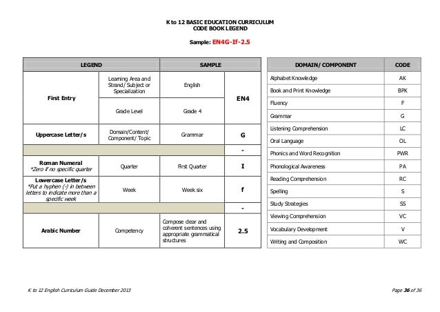 sample curriculums