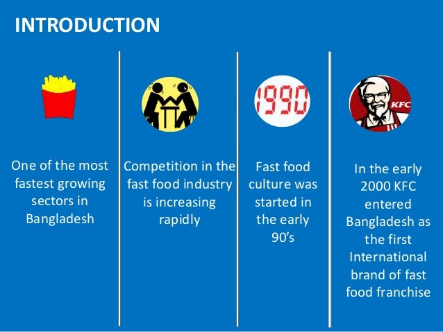 FAST FOOD INDUSTRY OF BANGLADESH