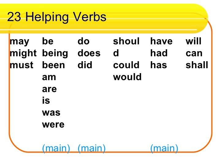 english helping verbs list pdf