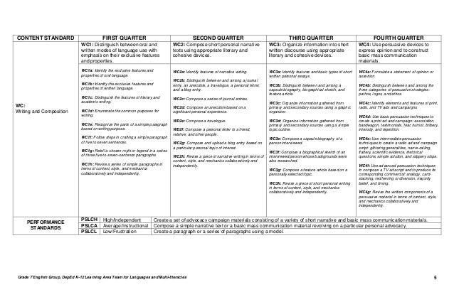 English gr -7-teacher-s-guide--q1-2-