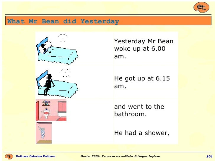 What Mr Bean did Yesterday