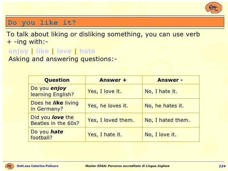 To talk about liking or disliking something, you can use verb + -ing with:- enjoy  |  like  |  love  |  hate   Asking and ...