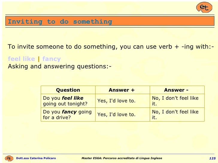 To invite someone to do something, you can use verb + -ing with:- feel like  |  fancy   Asking and answering questions:- I...