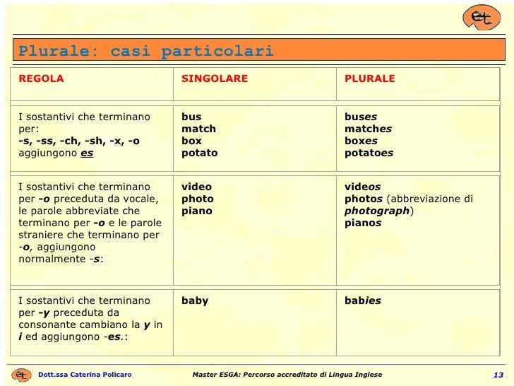 Plurale: casi particolari REGOLA SINGOLARE PLURALE I sostantivi che terminano per: -s, -ss, -ch, -sh, -x, -o aggiungono  e...