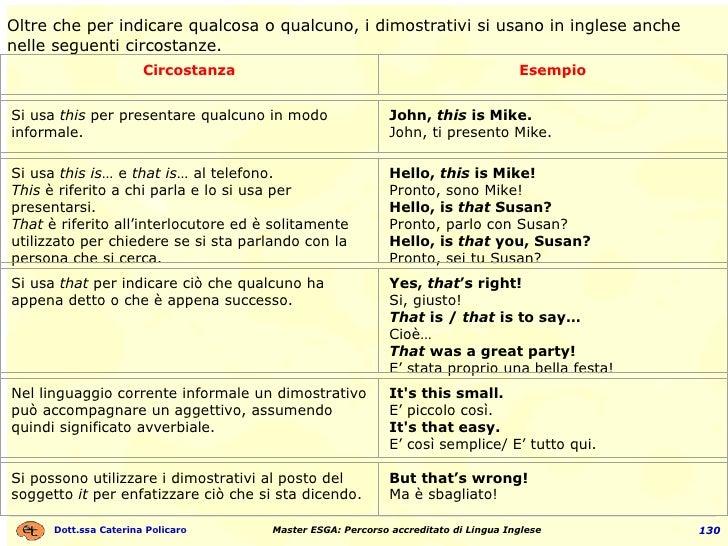 Oltre che per indicare qualcosa o qualcuno, i dimostrativi si usano in inglese anche nelle seguenti circostanze. Circostan...
