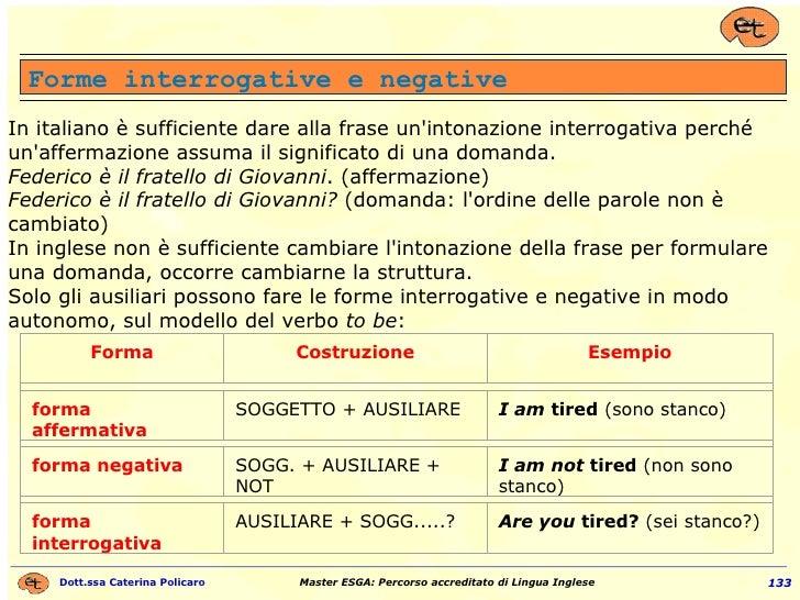 In italiano è sufficiente dare alla frase un'intonazione interrogativa perché un'affermazione assuma il significato di una...