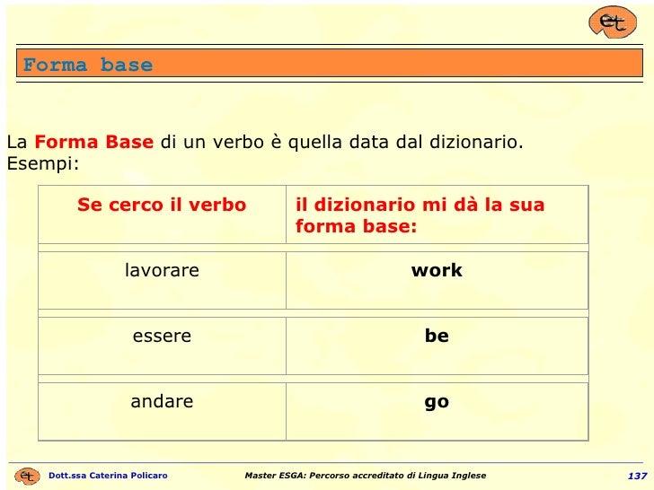 La  Forma Base   di un verbo è quella data dal dizionario. Esempi: Forma base Se cerco il verbo il dizionario mi dà la sua...