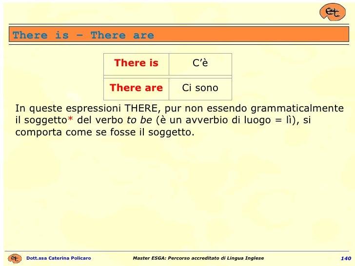 There is – There are In queste espressioni THERE, pur non essendo grammaticalmente il soggetto *  del verbo  to be  (è un ...
