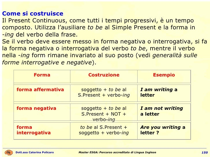 Come si costruisce Il Present Continuous, come tutti i tempi progressivi, è un tempo composto. Utilizza l'ausiliare  to be...