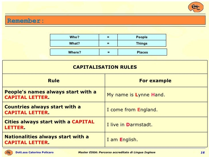 Remember:  Things = What? People = Who? Places = Where? I am  E nglish. Nationalities always start with a  CAPITAL LETTER ...