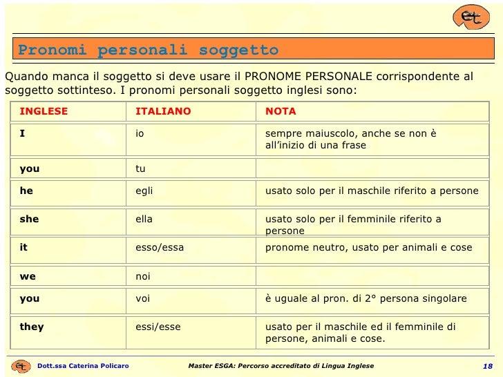 Pronomi personali soggetto Quando manca il soggetto si deve usare il PRONOME PERSONALE corrispondente al soggetto sottinte...
