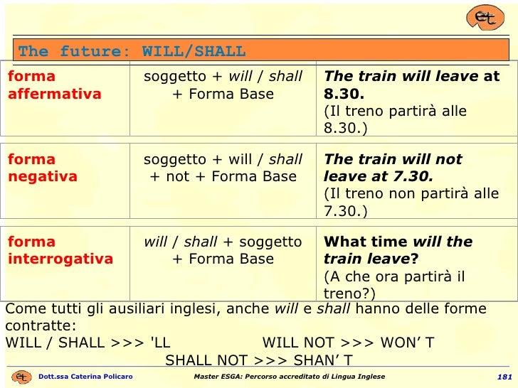 Come tutti gli ausiliari inglesi, anche  will  e  shall  hanno delle forme contratte: WILL / SHALL >>> 'LL  WILL NOT >>> W...