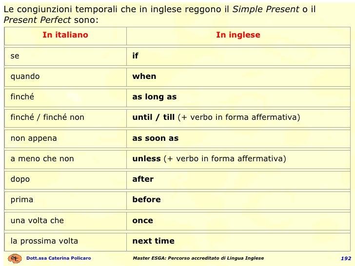 Le congiunzioni temporali che in inglese reggono il  Simple Present  o il  Present Perfect  sono: In italiano In inglese s...