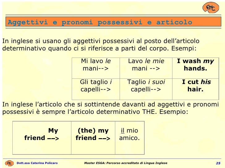 Aggettivi e pronomi possessivi e articolo In inglese si usano gli aggettivi possessivi al posto dell'articolo determinativ...