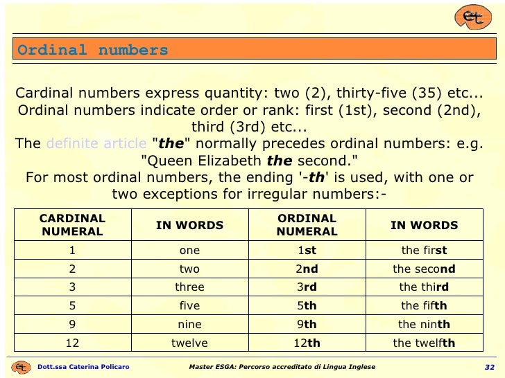 Ordinal numbers Cardinal numbers express quantity: two (2), thirty-five (35) etc... Ordinal numbers indicate order or rank...