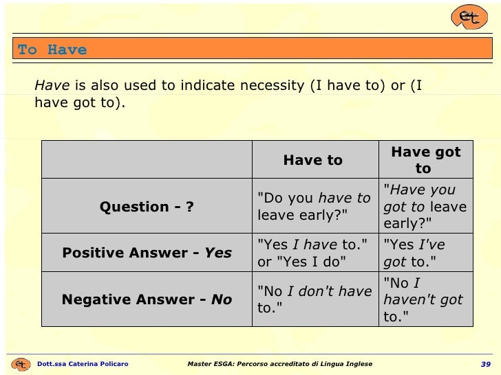 """Have  is also used to indicate necessity (I have to) or (I have got to).  To Have """"No  I haven't got  to."""" &quot..."""