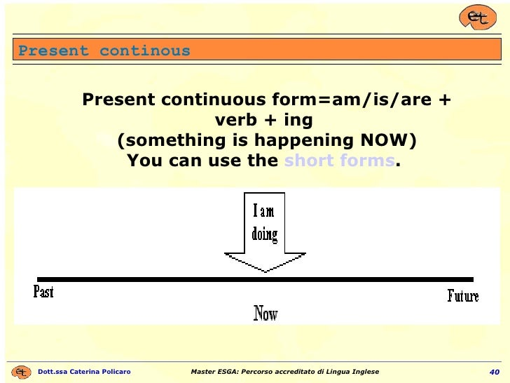 Present continous Present continuous form=am/is/are + verb + ing  (something is happening NOW) You can use the  short form...