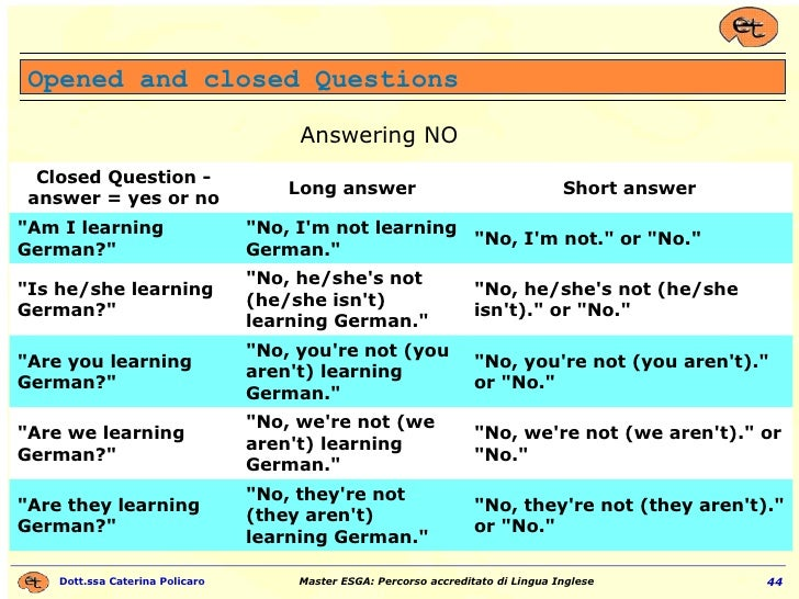 """Opened and closed Questions Answering NO """"No, they're not (they aren't)."""" or """"No.""""  """"No, they're ..."""