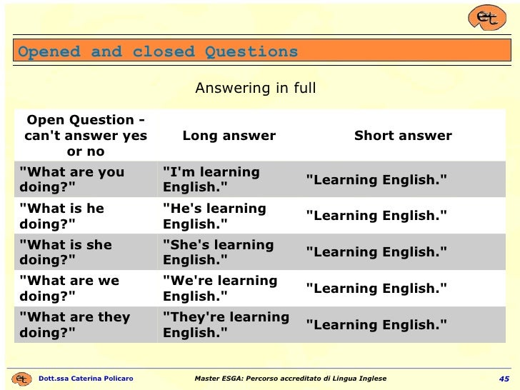 """Opened and closed Questions Answering in full """"Learning English."""" """"They're learning English."""" """"Wh..."""