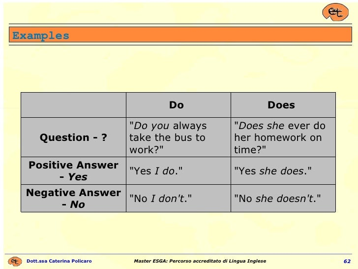 """Examples """"No  she doesn't ."""" """"No  I don't ."""" Negative Answer -  No """"Yes  she does ."""" """"Y..."""