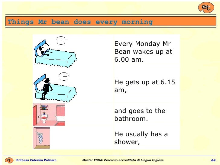 Things Mr bean does every morning
