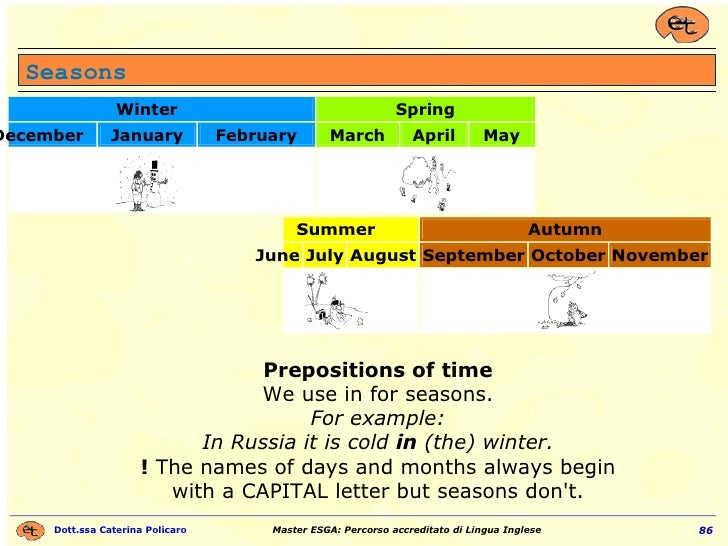 Seasons Prepositions of time We use in for seasons. For example: In Russia it is cold  in  (the) winter. !  The names of d...
