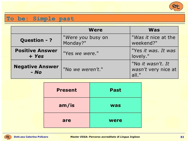 """To be: Simple past """"No  it wasn't .  It wasn't  very nice at all."""" """"No  we weren't ."""" Negative Answer ..."""