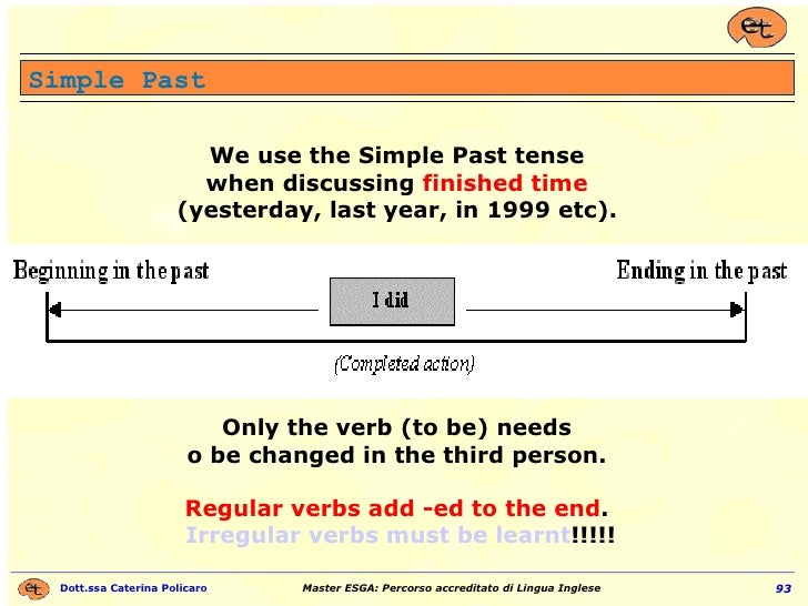 We use the Simple Past tense  when discussing  finished time   (yesterday, last year, in 1999 etc).  Only the verb (to be)...