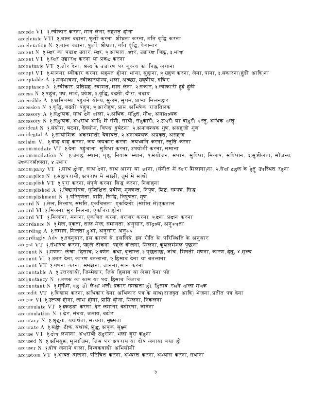😱 Sahni dictionary english to hindi pdf download | Oxford