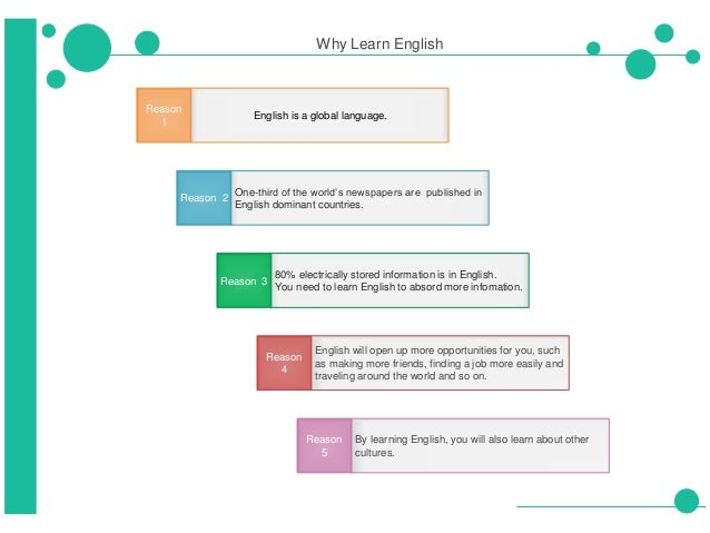Why do people learn English? - PowerPoint PPT Presentation
