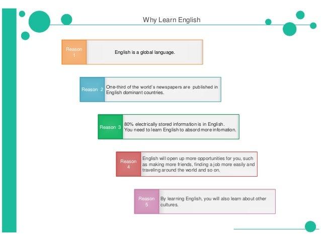 Language learning ppt |authorstream.