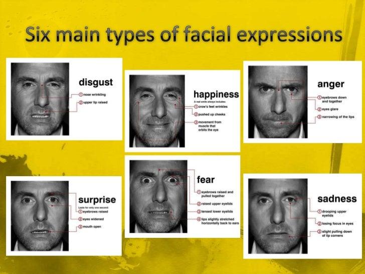 Facial nonverbal communication