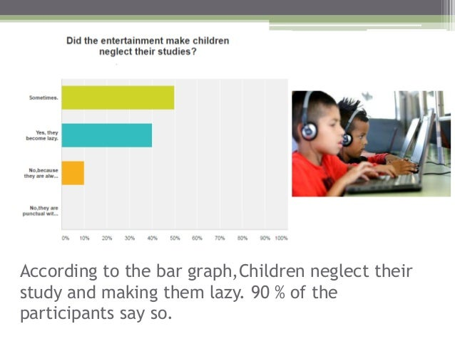 are children smarter today because of Kids today are much dumber than kids a few generations ago the technology doesn't make them smarter -- especially since a lot of it is shoved down their throats before their brains have developed enough to comprehend the math/reading they're doing.