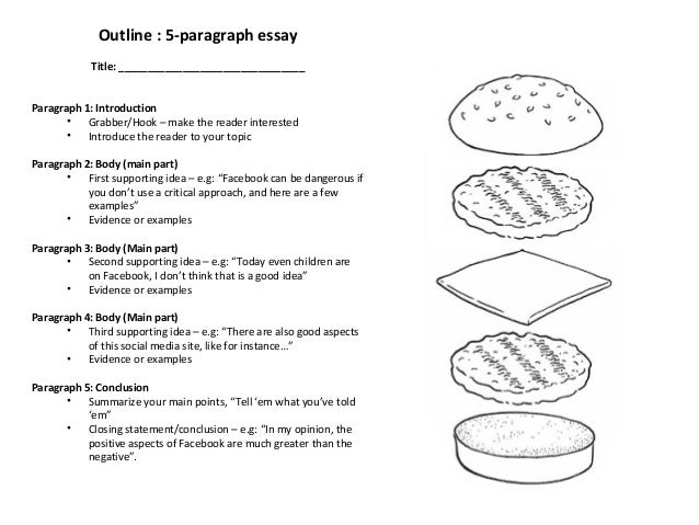 shurley english 5 paragraph essay Shurley english 7 intro to progym some things to study: all five sentence patterns paragraph correcting with quotation marks indefinite pronouns and subject it really is a helpful tooi promise i passed out the essay questions (attached to this post for.
