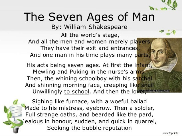 Seven Ages of Man by William Shakespeare