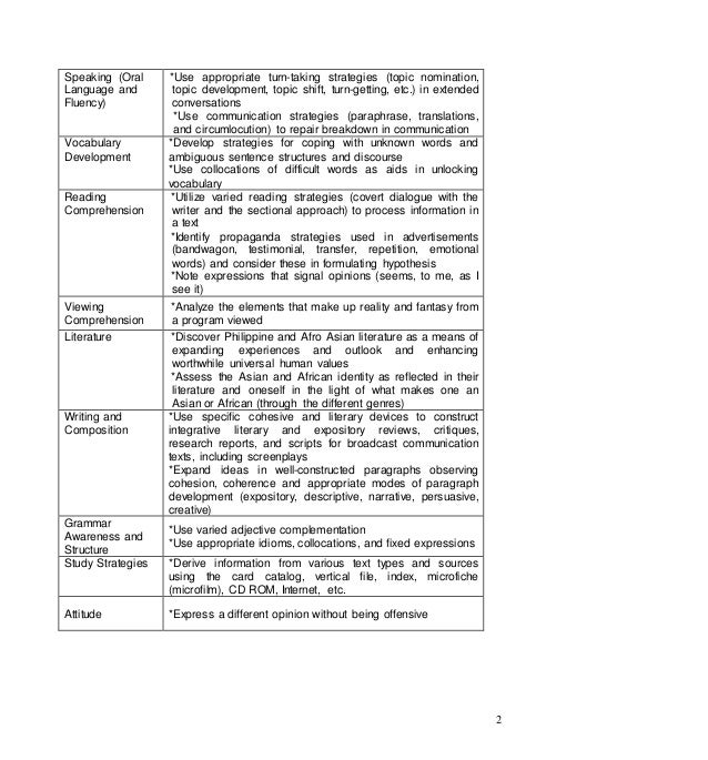 Lesson Plans Grade 2 Worksheets for all | Download and Share ...