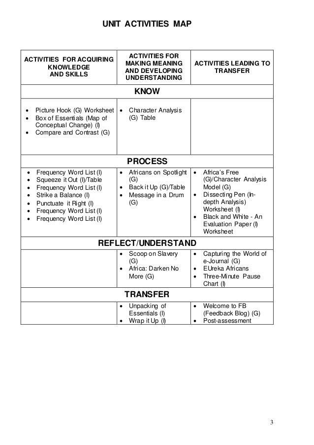 Natural Disaster Worksheet Word English  Learning Module Quarter  Lesson  Free Reading Comprehension Worksheets Grade 1 with Noun Worksheet For 2nd Grade  Character Study Worksheet Excel