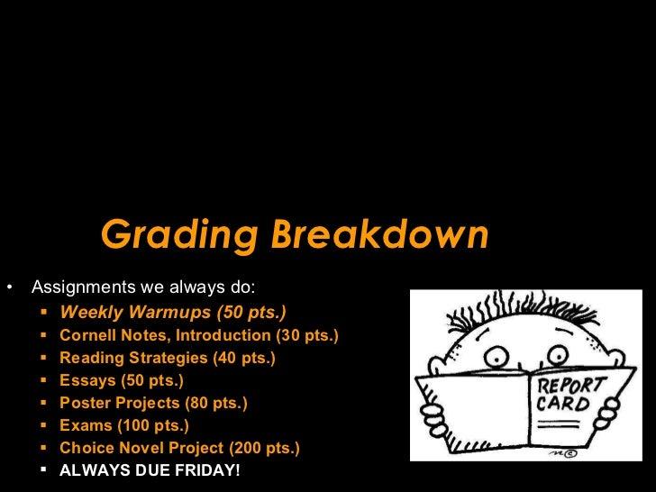Grading Breakdown <ul><li>Assignments we always do: </li></ul><ul><ul><li>Weekly Warmups (50 pts.) </li></ul></ul><ul><ul>...