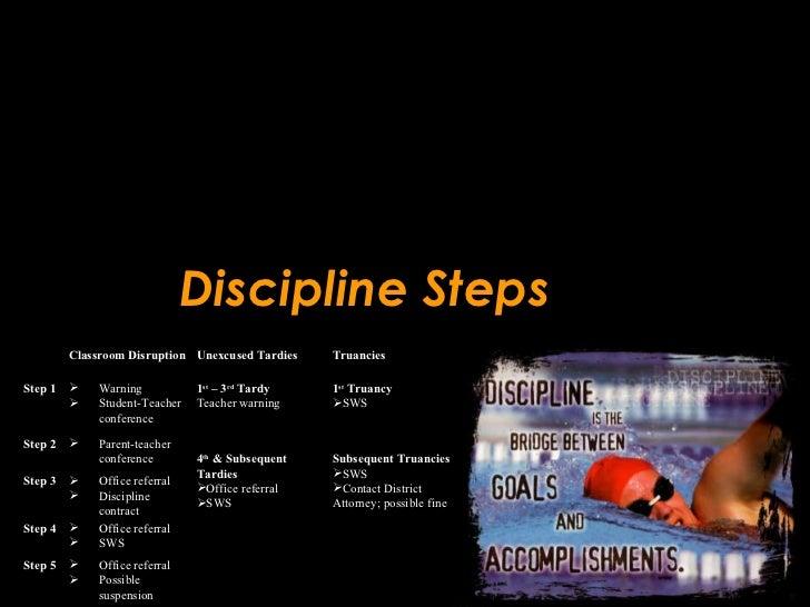 Discipline Steps Classroom Disruption Unexcused Tardies Truancies Step 1 <ul><li>Warning </li></ul><ul><li>Student-Teacher...
